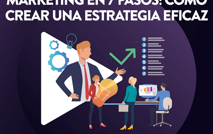 #Charla ► Marketing en 7 pasos