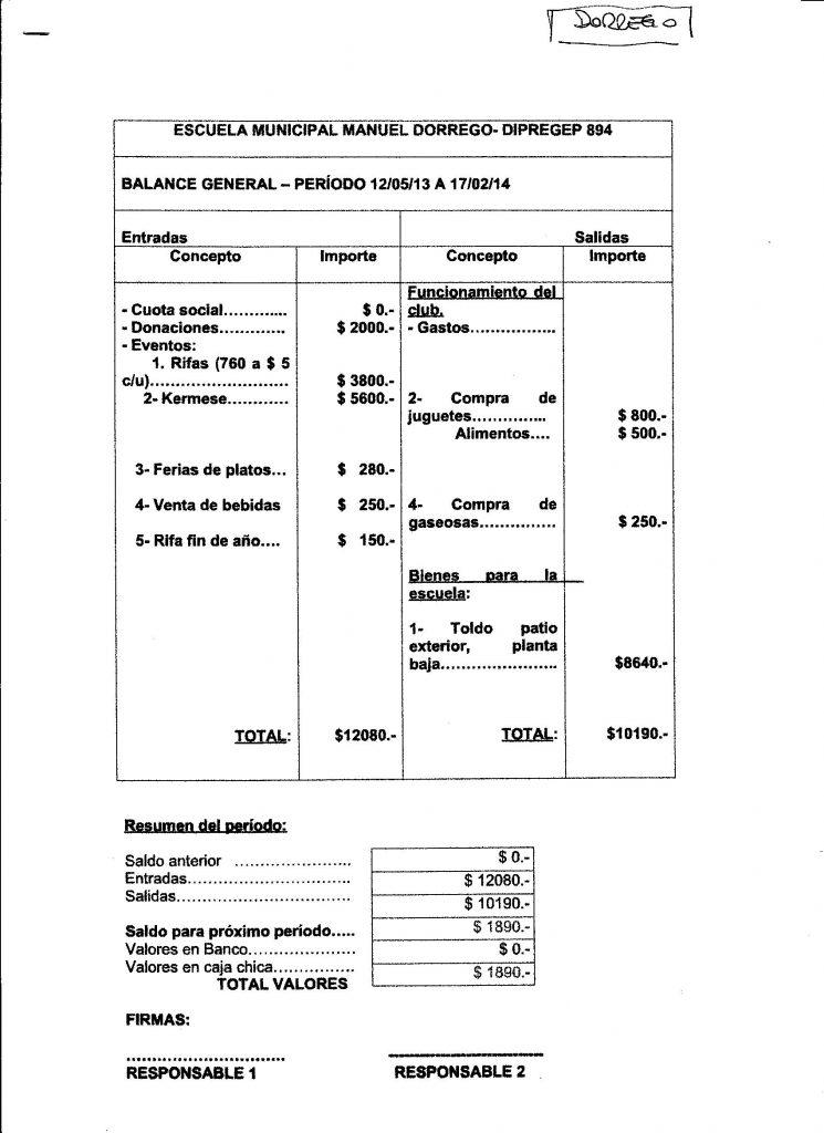 Dorrego - Balance 2013